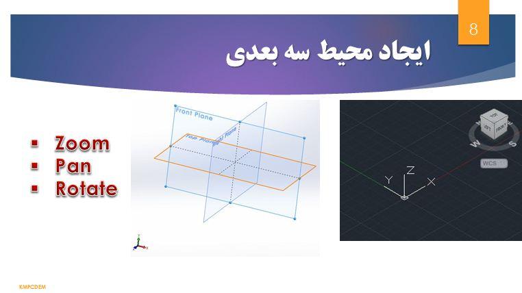 یکصد و چهاردهمین سمینار هفتگی مرکز تحقیقات فرآوری کاشی گر (ارایه پیش نمایش سه بعدی نرم افزار KMPCDEM)