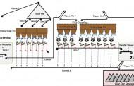 یکصد و هفتاد و سومین سمینار هفتگی (نتایج بازرسی فرآیند مدار سنگشکنی و سرندکنی پرعیارسازی 1 مجتمع مس سرچشمه)