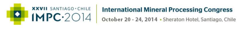 پذیرش 5 مقاله از مرکز تحقیقات فرآوری مهندس کاشی گر در  IMPC 2014