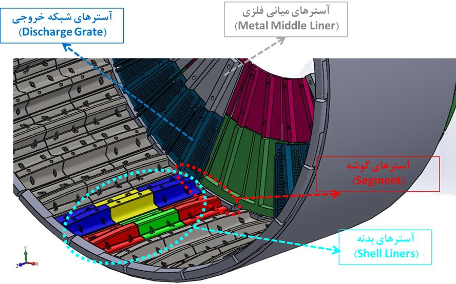 یکصدو نود و یکمین سمینار هفتگی (مروری بر اصلاحات انجام شده در بخش آسیاکنی کارخانه پرعیارکنی ۲ فاز ۱ در سال ۹۴)