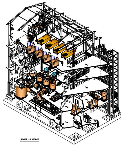 دویست و بیست و هفتمین ارائه هفتگی مرکز تحقیقات فراوری مواد کاشیگر (بررسی کارخانه جدید آبگیری و بشکه پرکنی کنسانتره مولیبدن )
