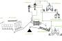 دویست و بیست و چهارمین سمینار هفتگی مرکز تحقیقات فرآوری مواد کاشی گر (راهبری استاندارد مدار آسیاکنی اولیه کارخانه پرعیارکنی ۱ )