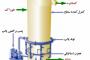 سیصد و بیست و هشتمین جلسه هفتگی مرکز تحقیقات کاشی گر(بررسی راهبری مدار آسیاکنی کارخانه پرعیارکنی ۲)