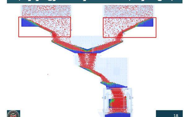 هفدهمین جلسه هفتگی استانداردسازی و بازرسی فرآیند در کارخانه های گل گهر (بررسی نقاط سایش سرسره انتقال مواد G7.21.22 را روش اجزای گسسته)