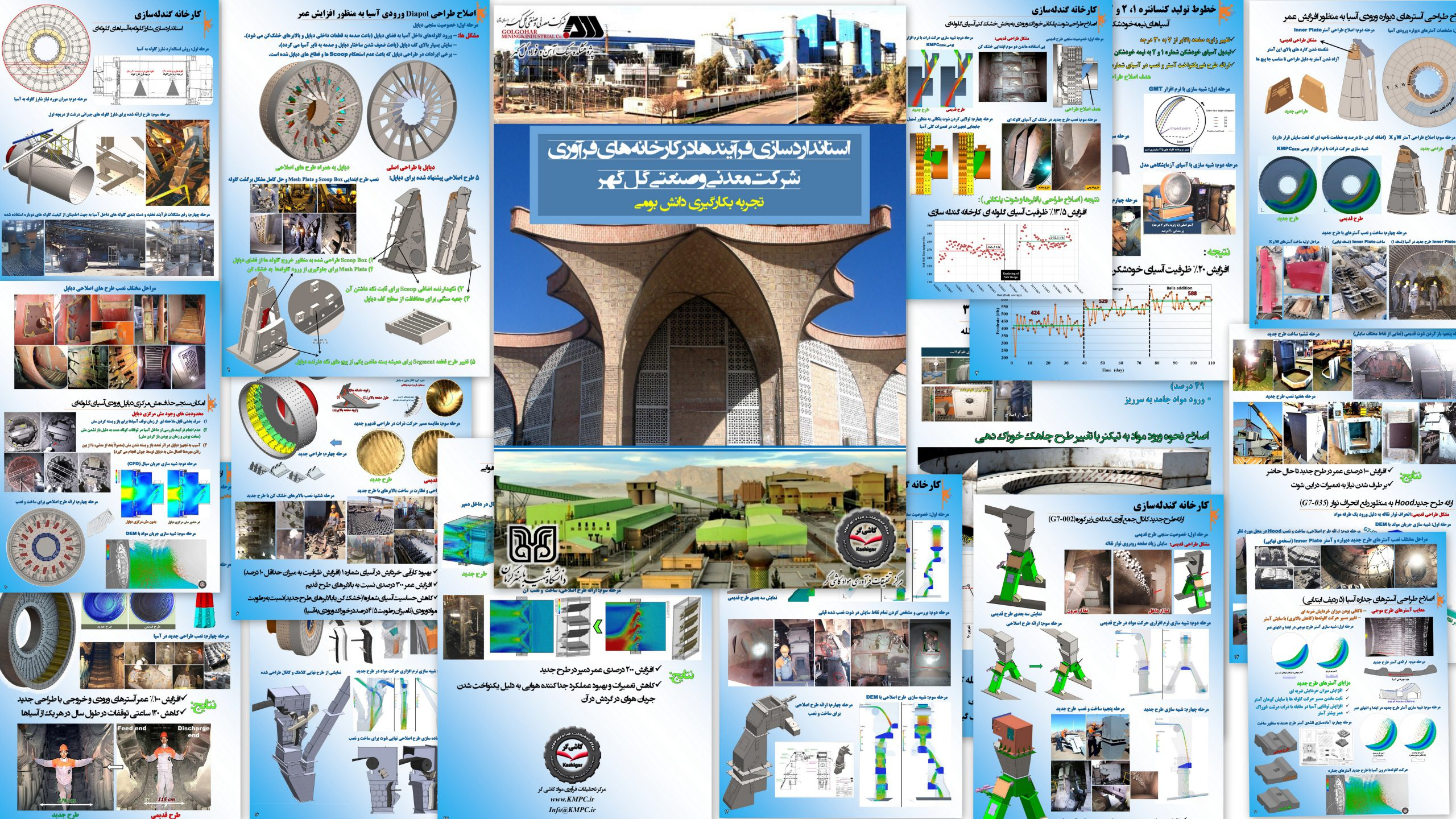 ارائه خلاصه عملکرد ۱۰ ساله ( ۹۸ – ۸۸ ) مرکز تحقیقات فرآوری مواد کاشی گر در شرکت معدنی و صنعتی گل گهر