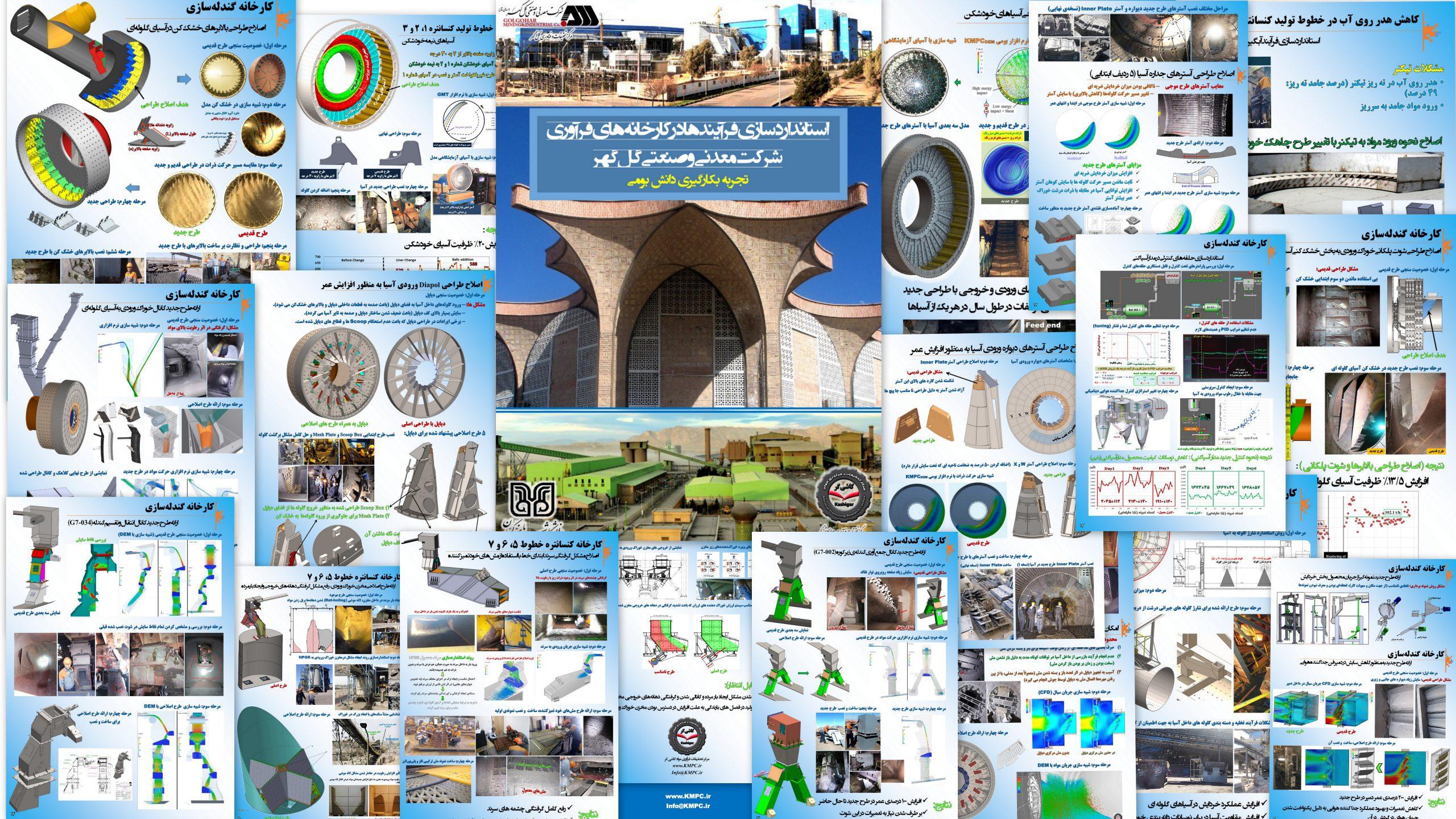 ارائه خلاصه عملکرد ۱۱ ساله ( ۹۹ – ۸۸ ) مرکز تحقیقات فرآوری مواد کاشی گر در شرکت معدنی و صنعتی گل گهر