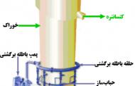 سیصد و شصت و هشتمین جلسه هفتگی مرکز تحقیقات فرآوری مواد کاشیگر ( بررسی عمکرد سلولهای ستونی کارخانه پرعیارکنی ۲)
