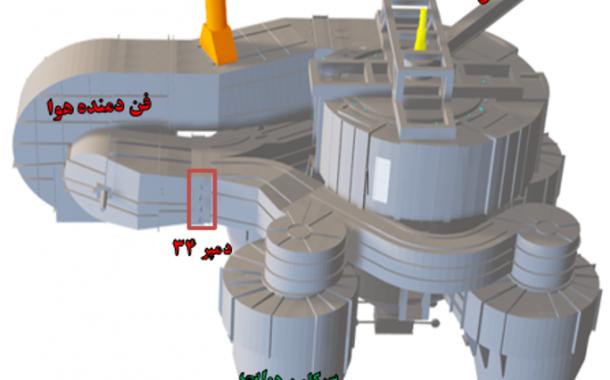 جلسه هفتگی استانداردسازی فرآیندها در کارخانه های گل گهر:استاندارد سازی راهبری جداکننده هوایی در راستای ثابت شدن عدد بلین محصول مدار خردایش کارخانه گندله سازی ۱