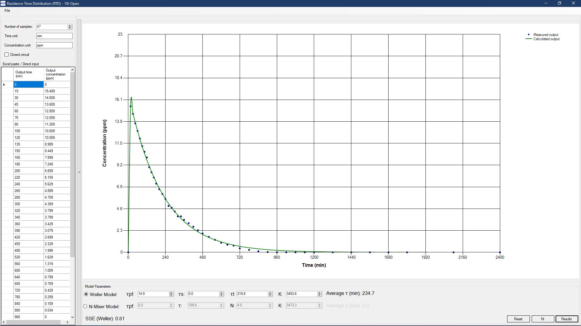 نرم افزار محاسبه توزیع زمان ماند (RTD)