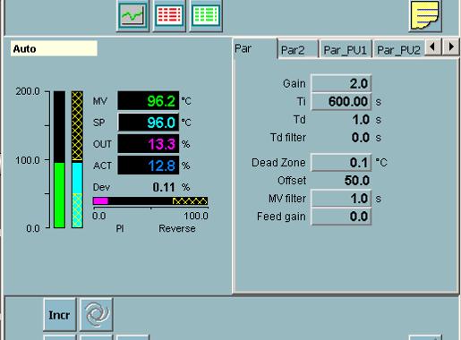 جلسه هفتگی استاندارسازی فرآیندها در کارخانههای گلگهر: بررسی پارامترهای موجود در صفحه نمایش حلقههای کنترلی ABB
