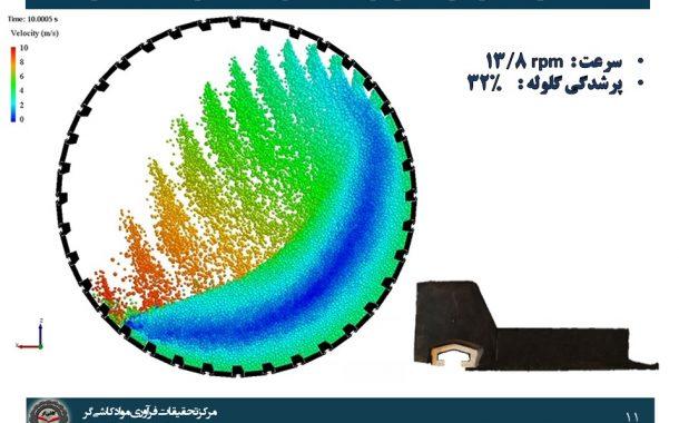 جلسه هفتگی استاندارسازی فرآیندها در کارخانههای گلگهر: تغییر طرح آسترهای لاستیکی آسیای گلولهای خطوط ۶،۵و۷ تولید کنسانتره شرکت صنعتی و معدنی گلگهر سیرجان